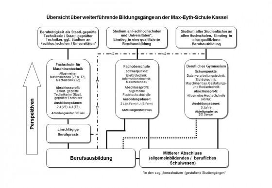 Bildungsangebote_Qualifizierung-sw_14-01-01
